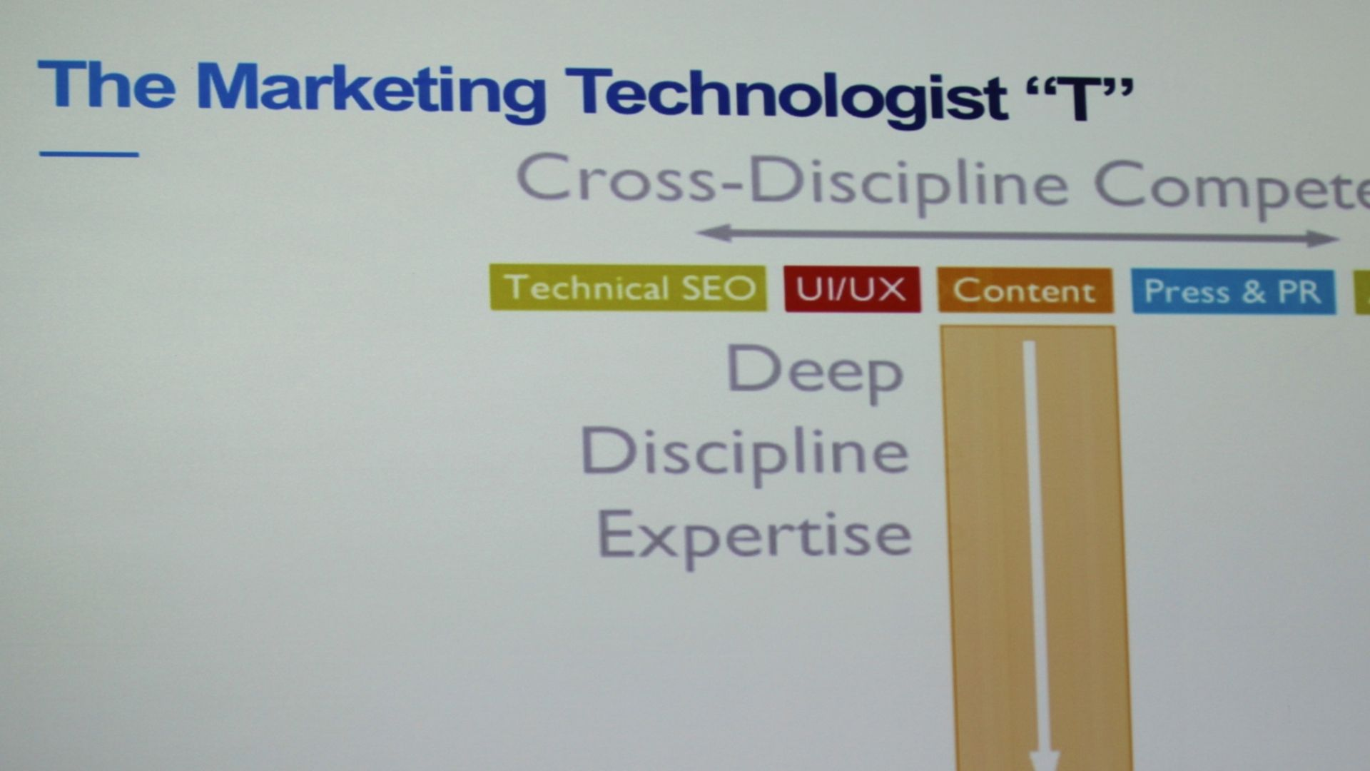 Image for Marketing tech community